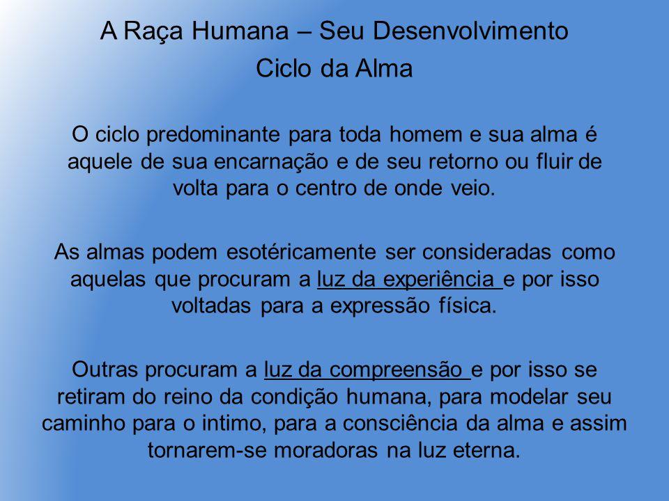 A Raça Humana – Seu Desenvolvimento