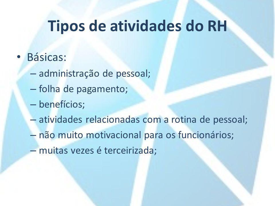 Tipos de atividades do RH