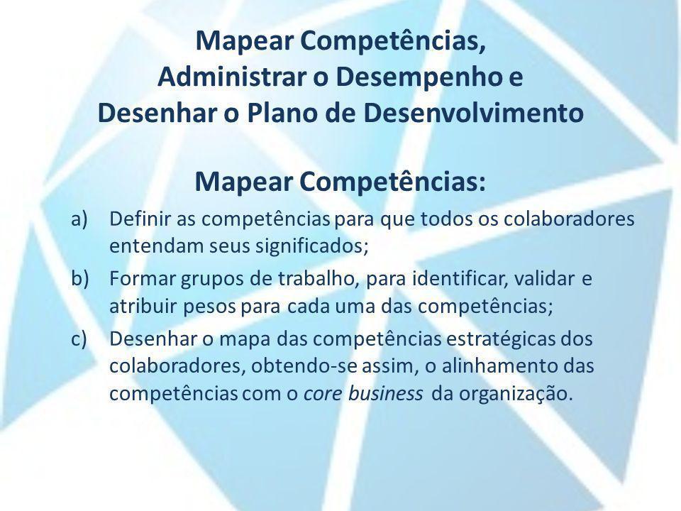 Mapear Competências, Administrar o Desempenho e Desenhar o Plano de Desenvolvimento