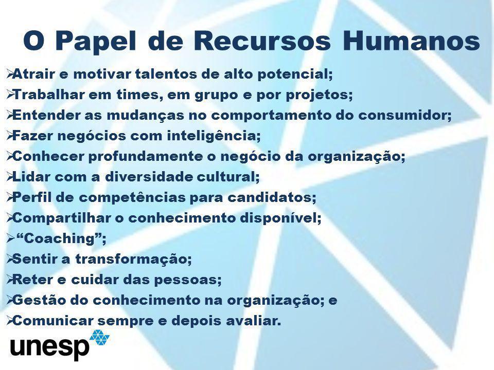 O Papel de Recursos Humanos