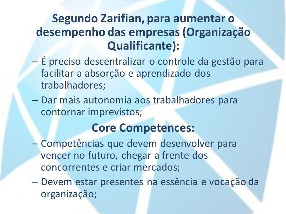 Segundo Zarifian, para aumentar o desempenho das empresas (Organização Qualificante):