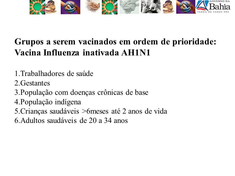 População Alvo Grupos a serem vacinados em ordem de prioridade: