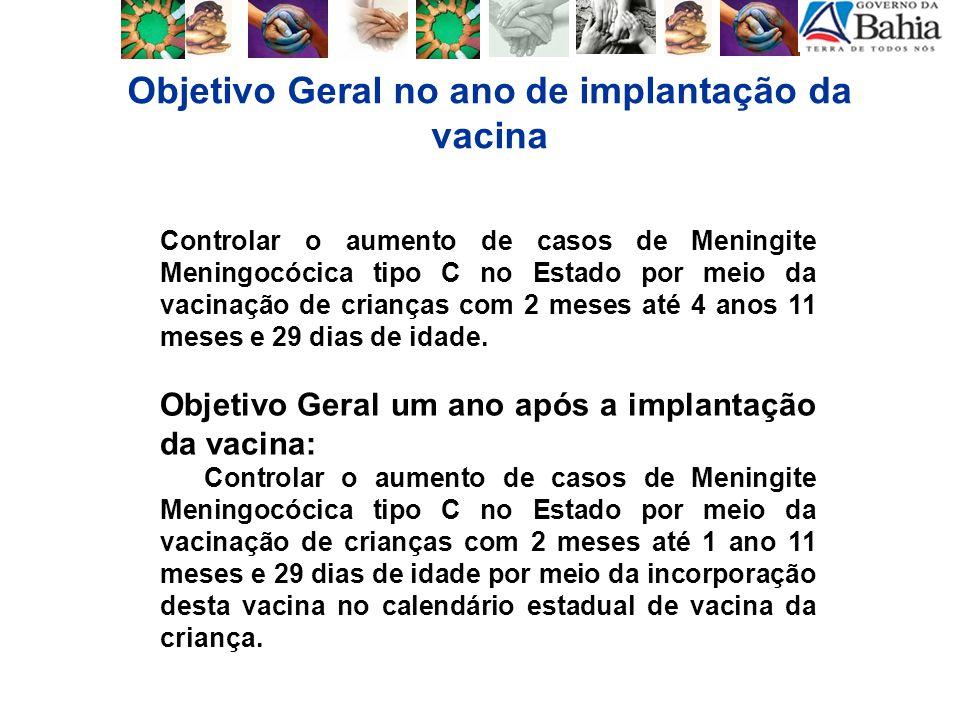 Objetivo Geral no ano de implantação da vacina