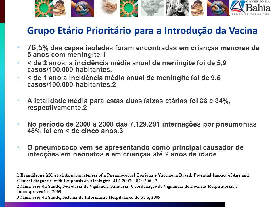 Grupo Etário Prioritário para a Introdução da Vacina