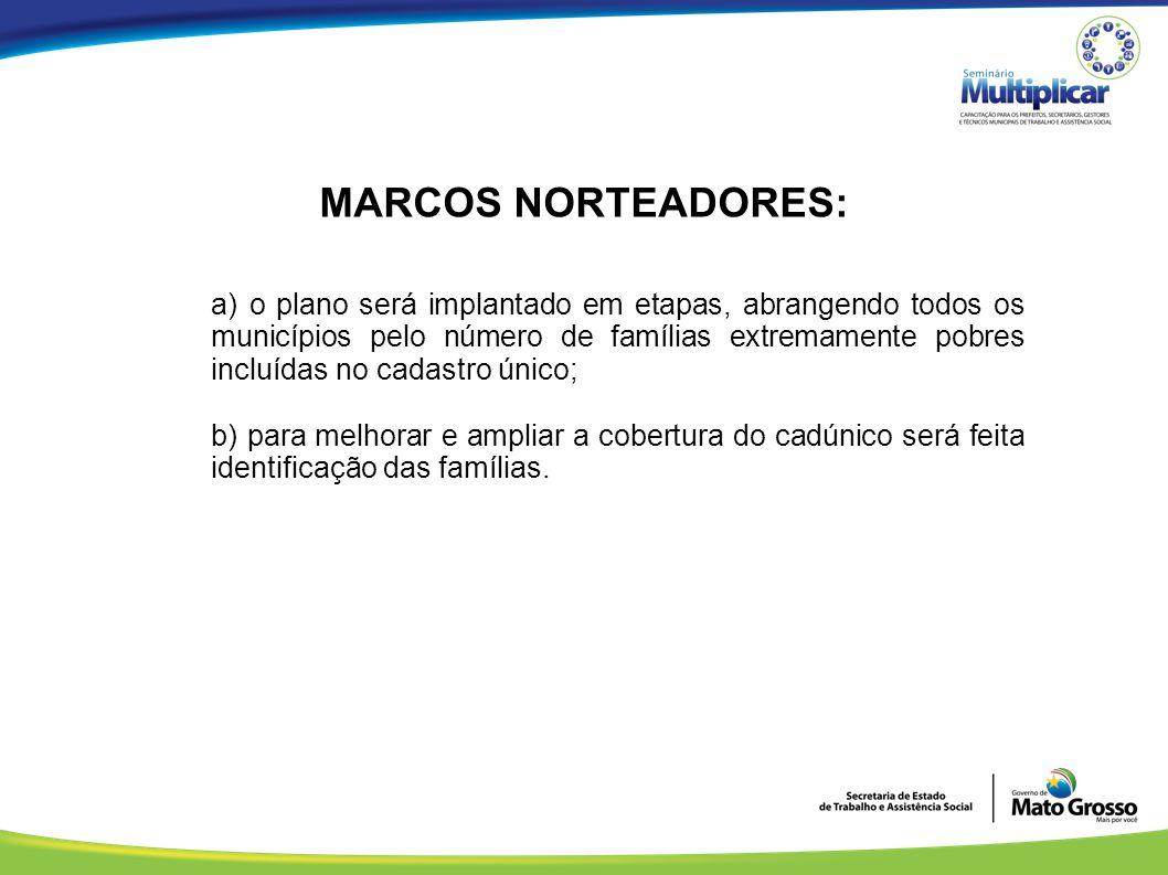 MARCOS NORTEADORES: