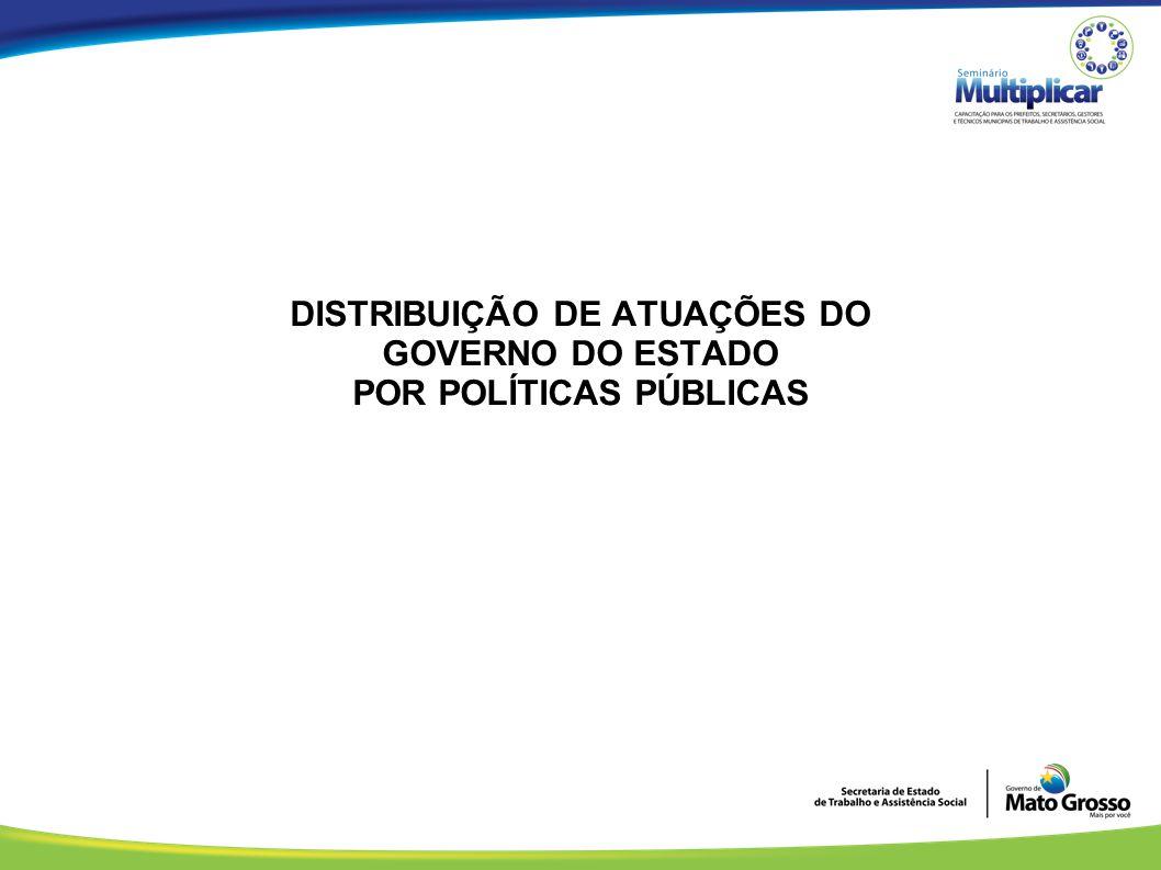 DISTRIBUIÇÃO DE ATUAÇÕES DO GOVERNO DO ESTADO POR POLÍTICAS PÚBLICAS