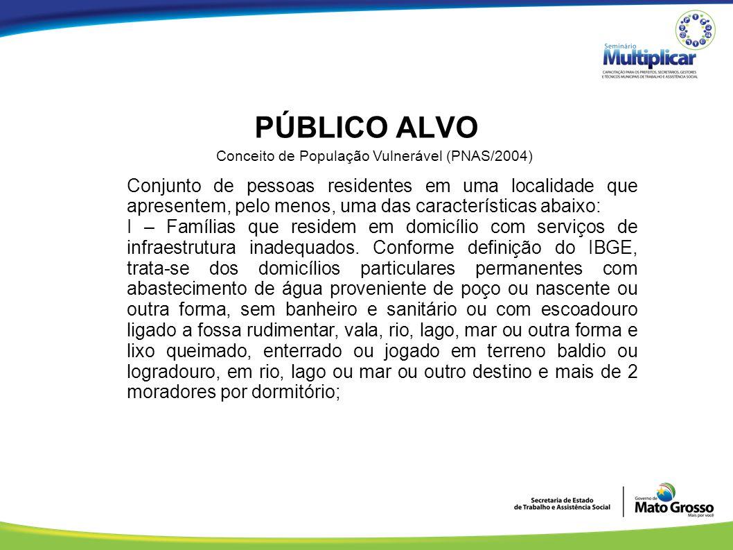 PÚBLICO ALVO Conceito de População Vulnerável (PNAS/2004)