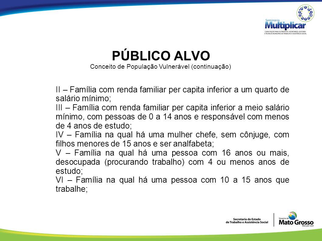 PÚBLICO ALVO Conceito de População Vulnerável (continuação) II – Família com renda familiar per capita inferior a um quarto de salário mínimo;