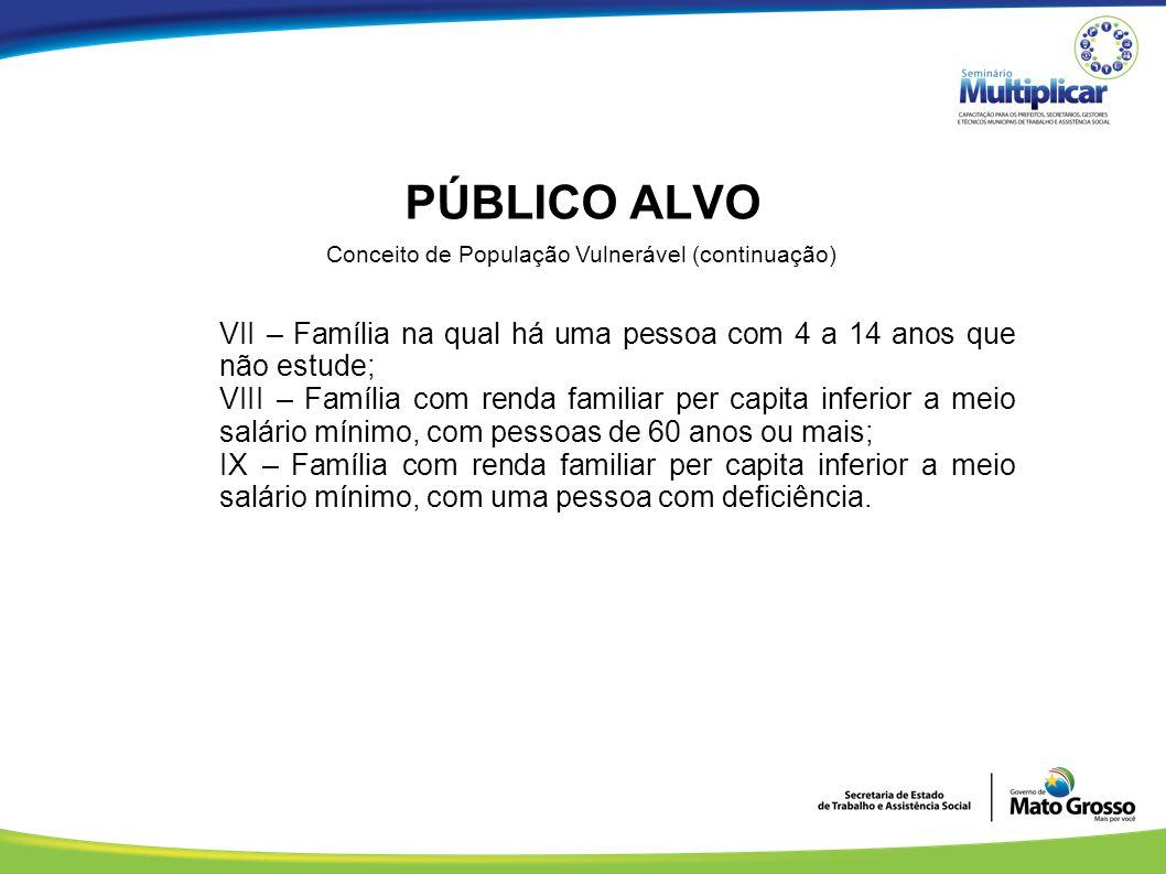 PÚBLICO ALVO Conceito de População Vulnerável (continuação) VII – Família na qual há uma pessoa com 4 a 14 anos que não estude;