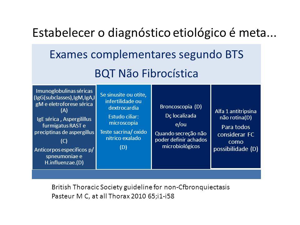 Estabelecer o diagnóstico etiológico é meta...
