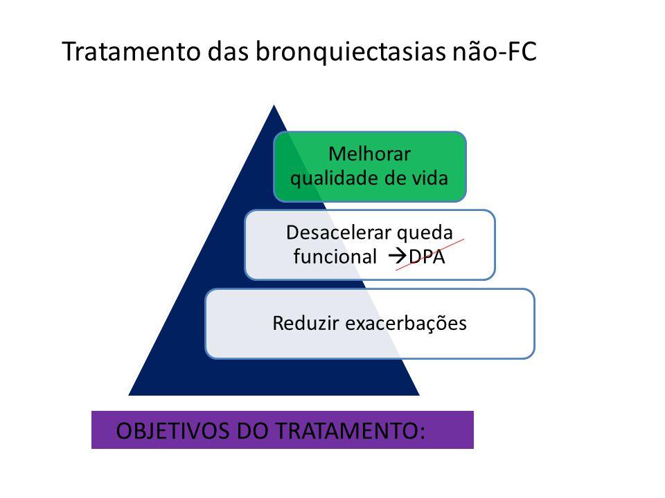 Tratamento das bronquiectasias não-FC