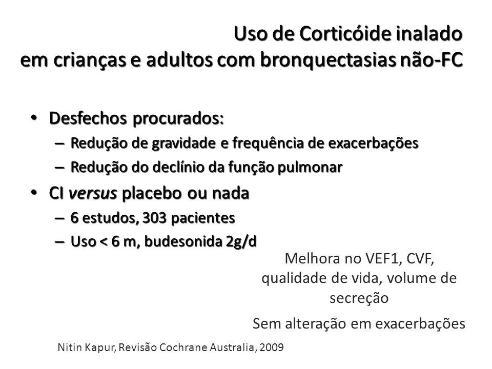 Uso de Corticóide inalado em crianças e adultos com bronquectasias não-FC