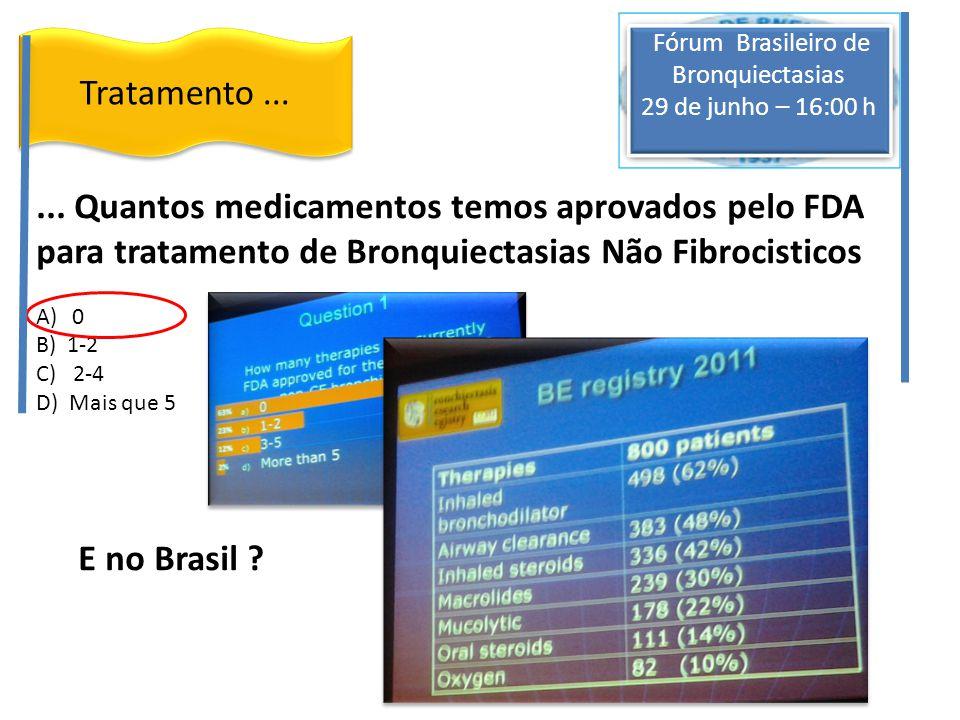 Fórum Brasileiro de Bronquiectasias