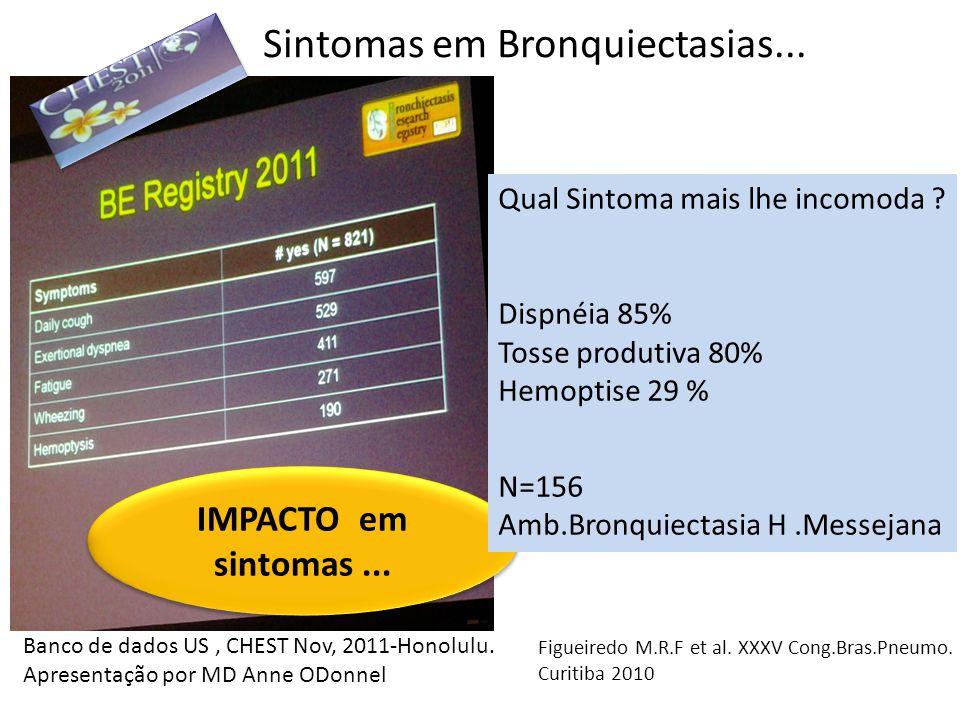 Sintomas em Bronquiectasias...