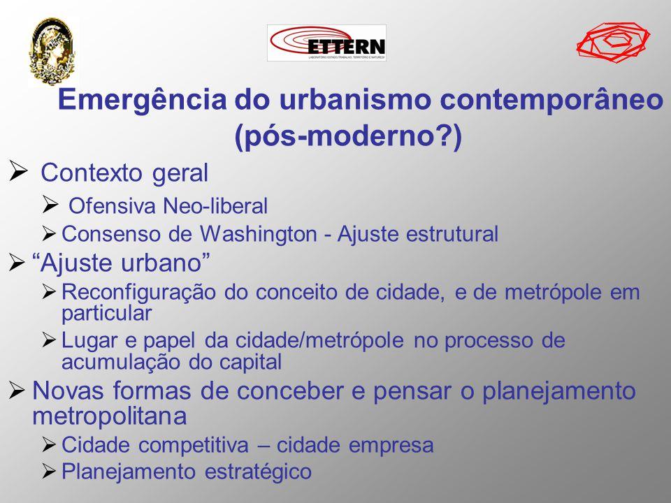 Emergência do urbanismo contemporâneo (pós-moderno )