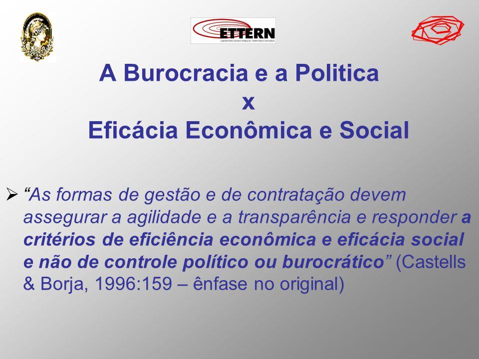 A Burocracia e a Politica x Eficácia Econômica e Social