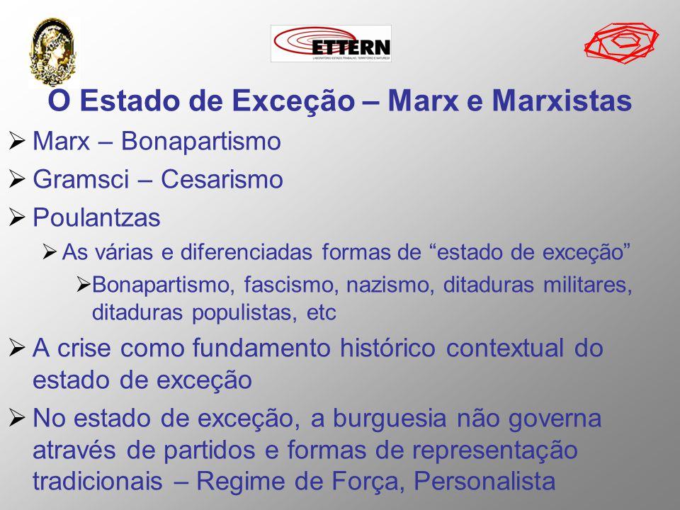 O Estado de Exceção – Marx e Marxistas