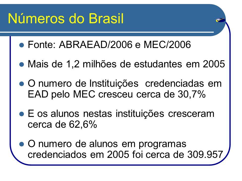 Números do Brasil Fonte: ABRAEAD/2006 e MEC/2006