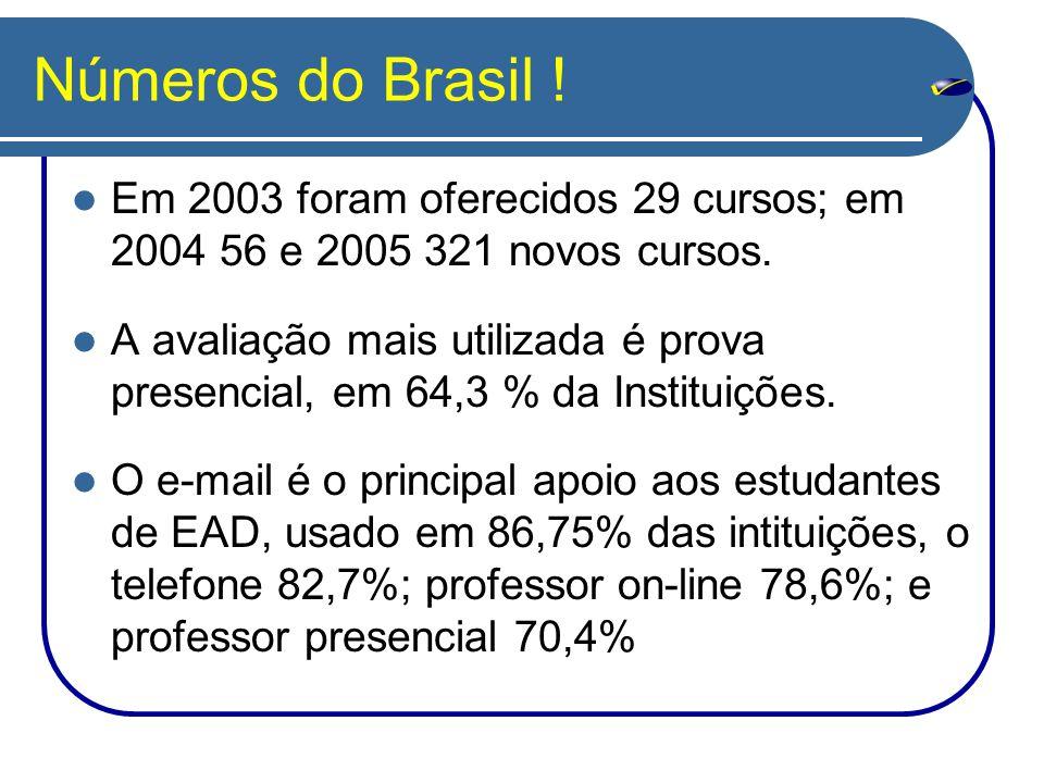 Números do Brasil ! Em 2003 foram oferecidos 29 cursos; em 2004 56 e 2005 321 novos cursos.