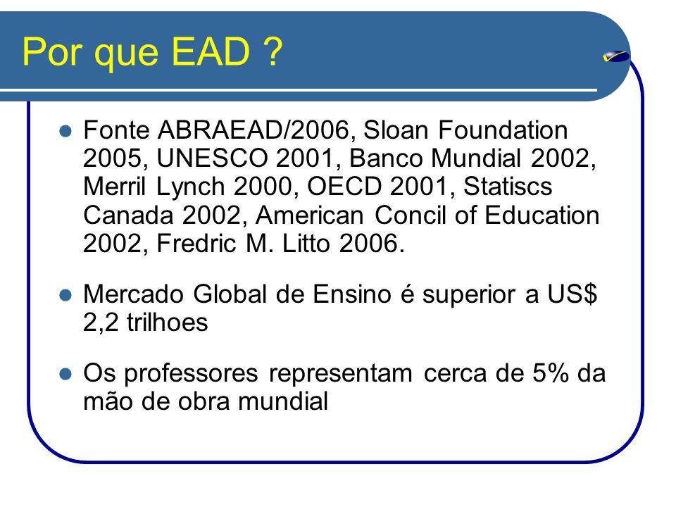 Por que EAD