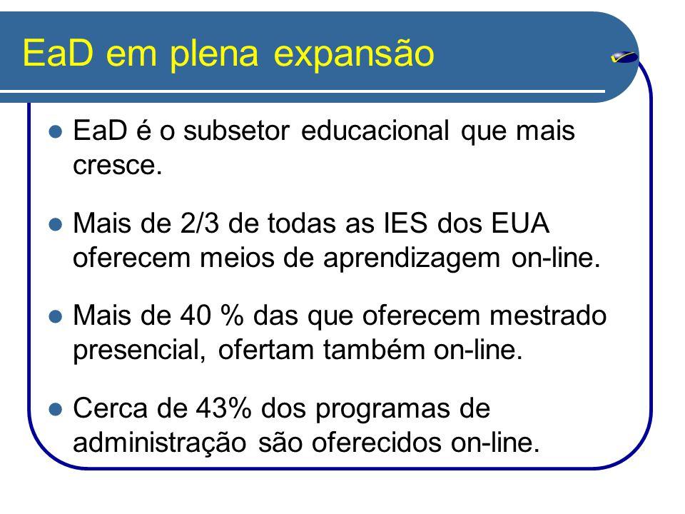EaD em plena expansão EaD é o subsetor educacional que mais cresce.