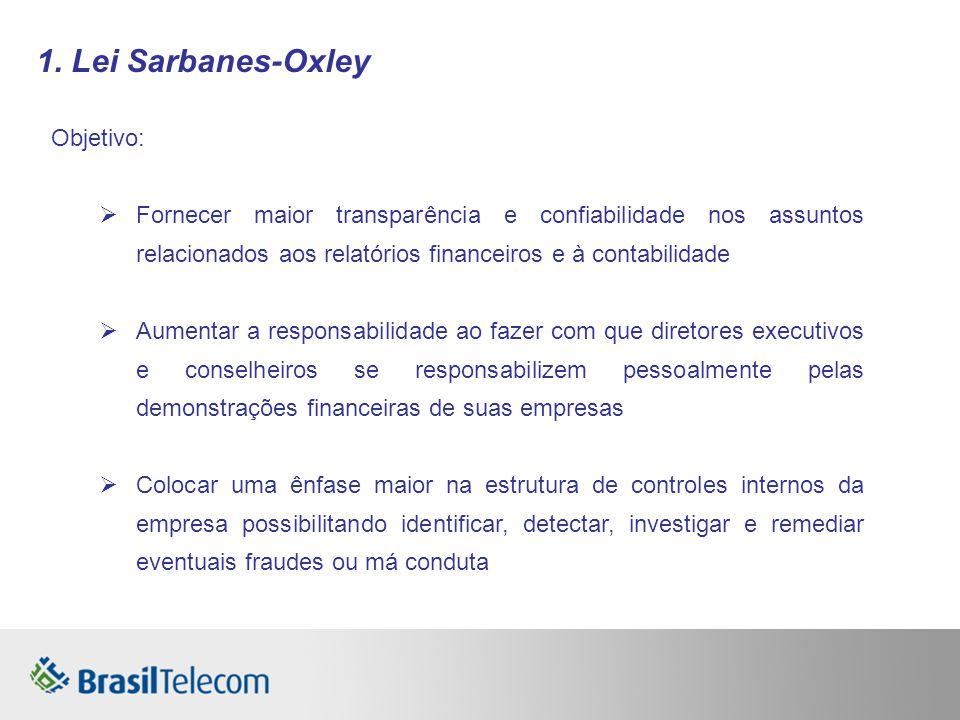 1. Lei Sarbanes-Oxley Objetivo: