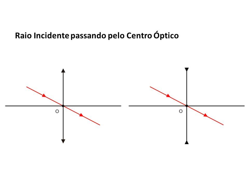 Raio Incidente passando pelo Centro Óptico