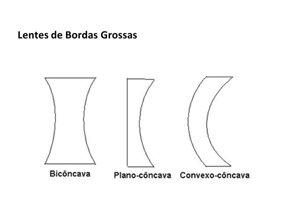 Lentes de Bordas Grossas