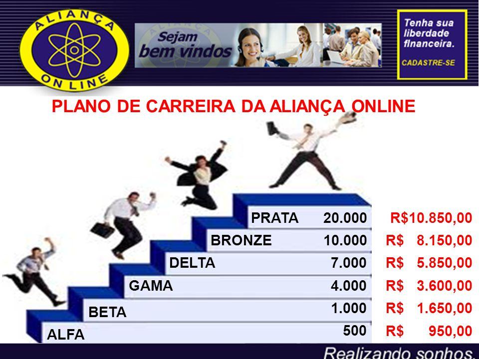 PLANO DE CARREIRA DA ALIANÇA ONLINE