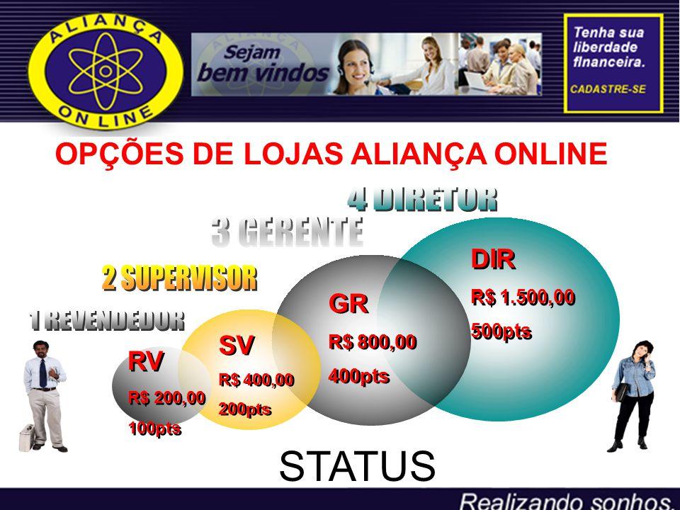 OPÇÕES DE LOJAS ALIANÇA ONLINE