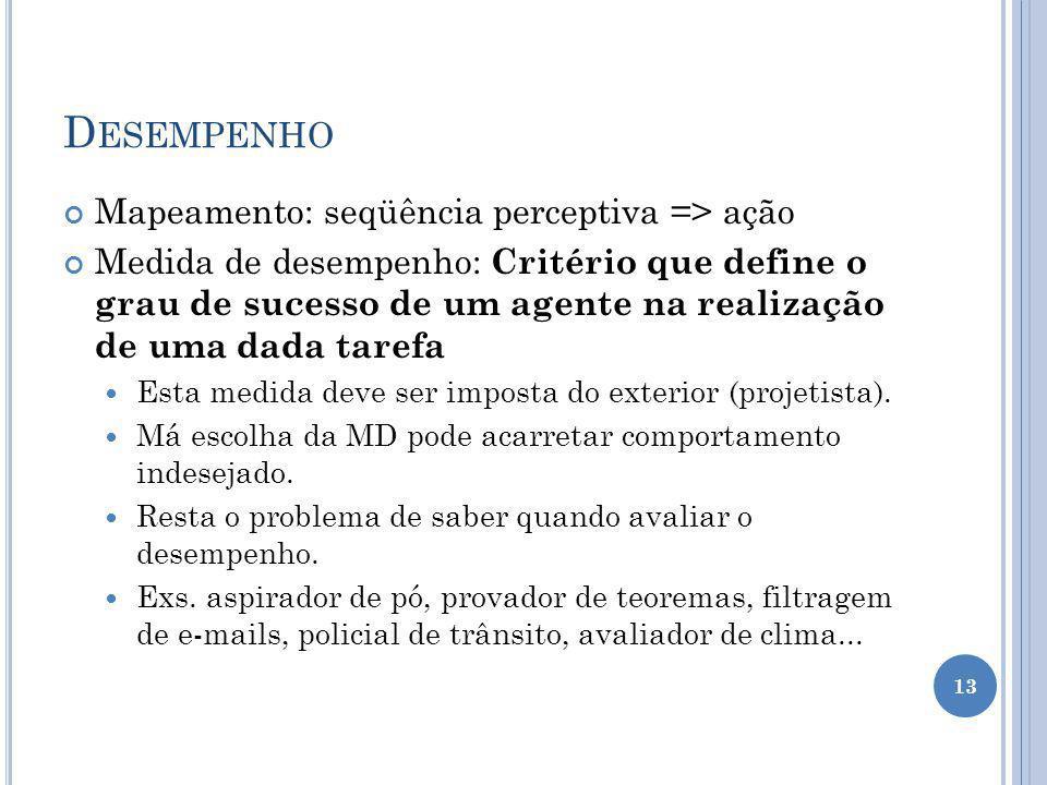 Desempenho Mapeamento: seqüência perceptiva => ação