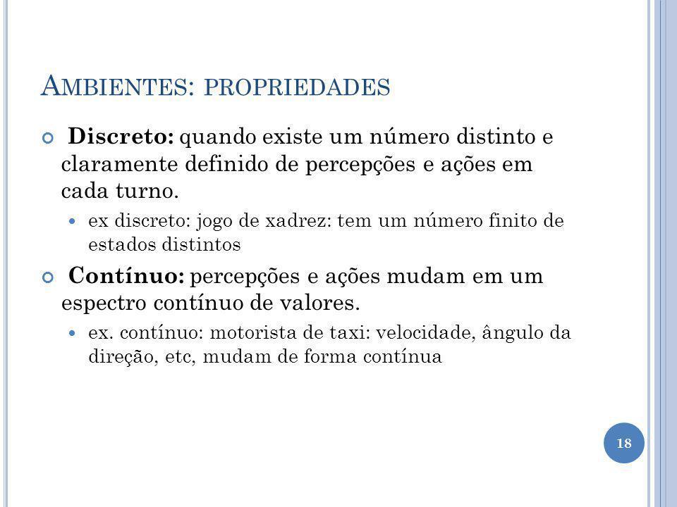 Ambientes: propriedades
