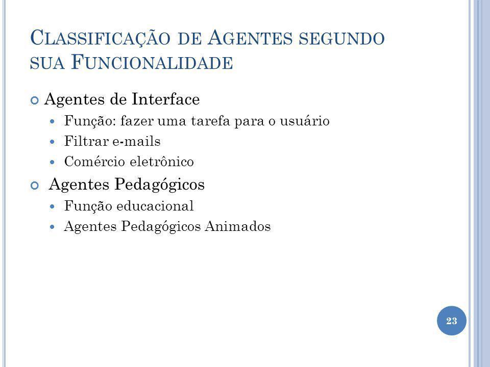 Classificação de Agentes segundo sua Funcionalidade