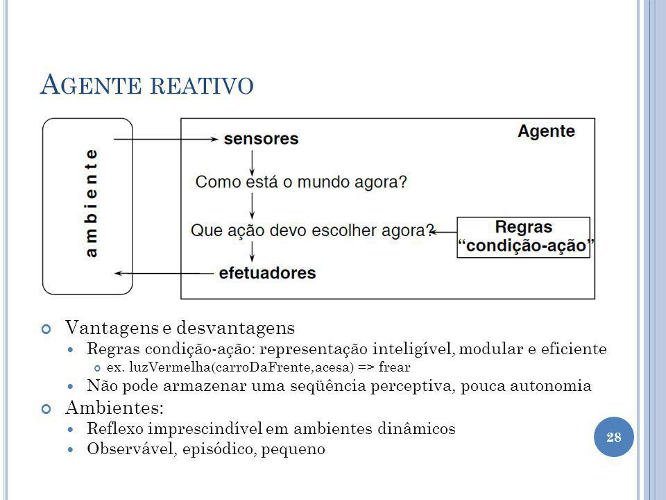 Agente reativo Vantagens e desvantagens Ambientes: