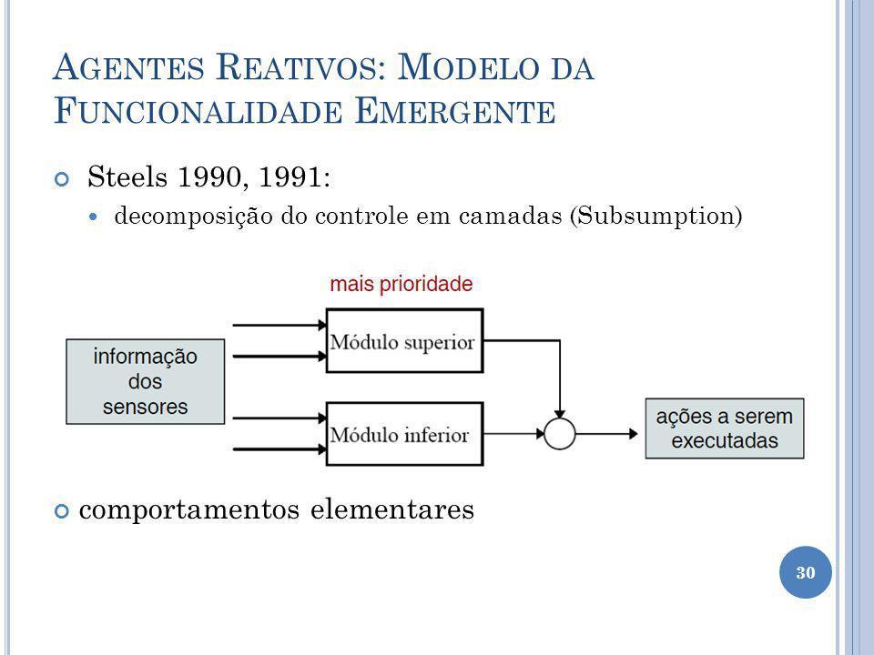 Agentes Reativos: Modelo da Funcionalidade Emergente