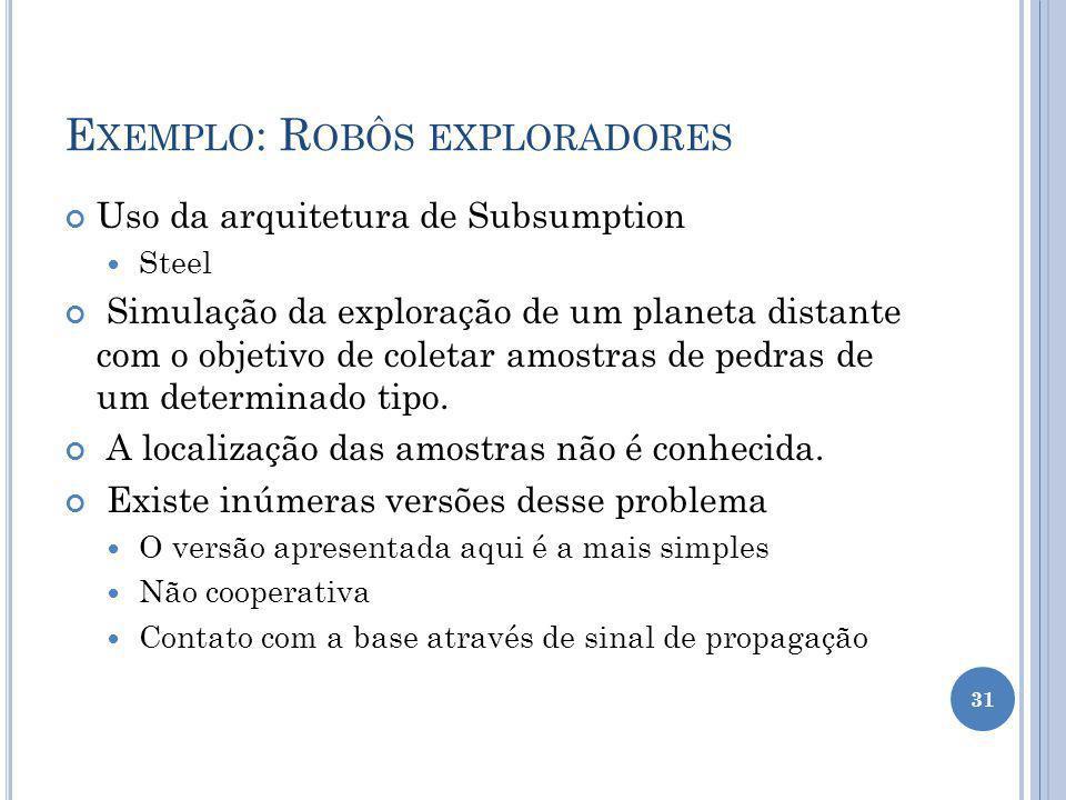 Exemplo: Robôs exploradores