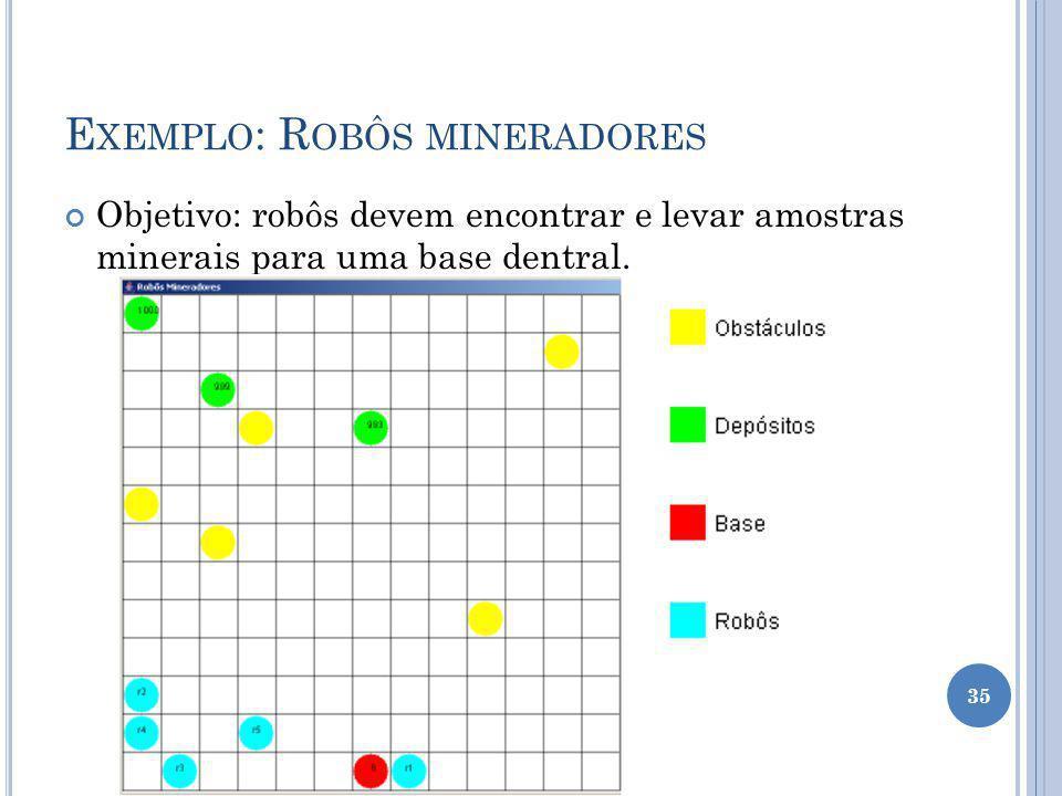 Exemplo: Robôs mineradores