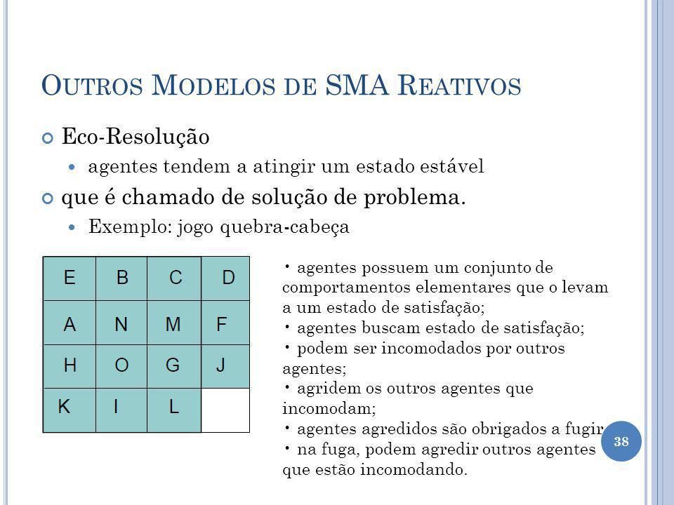 Outros Modelos de SMA Reativos