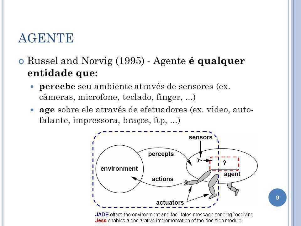 AGENTE Russel and Norvig (1995) - Agente é qualquer entidade que: