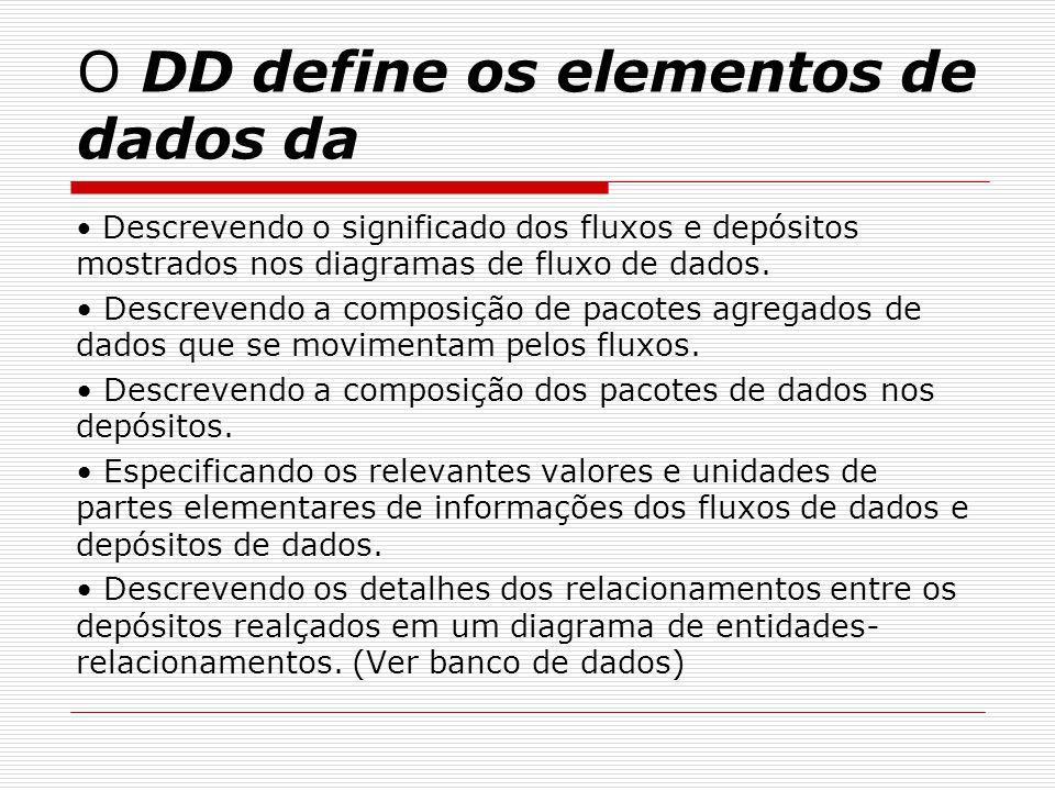 O DD define os elementos de dados da