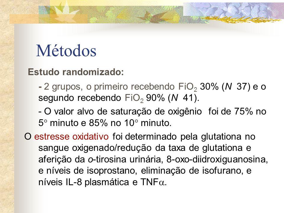 Métodos Estudo randomizado: