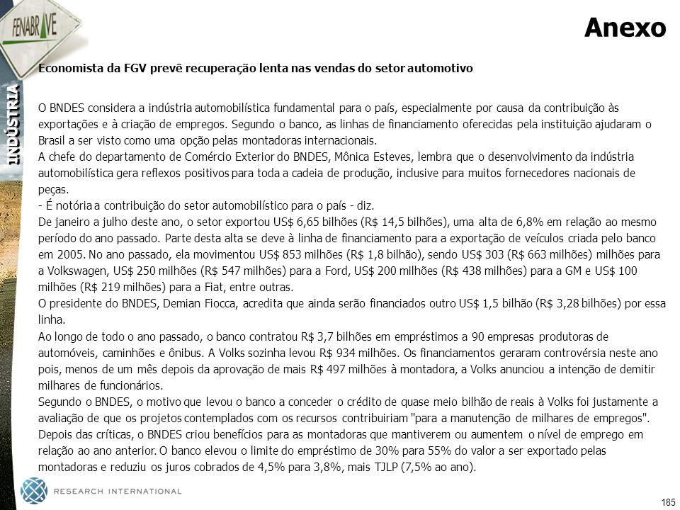 Anexo Economista da FGV prevê recuperação lenta nas vendas do setor automotivo.