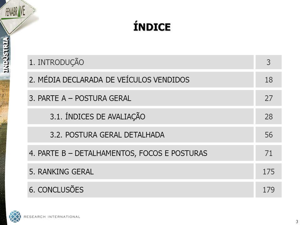 ÍNDICE 1. INTRODUÇÃO 3 2. MÉDIA DECLARADA DE VEÍCULOS VENDIDOS 18