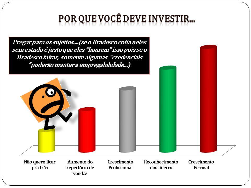 Por que você deve investir...