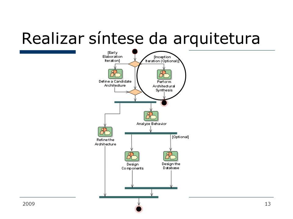 Realizar síntese da arquitetura
