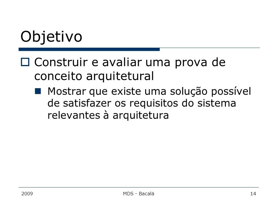 Objetivo Construir e avaliar uma prova de conceito arquitetural