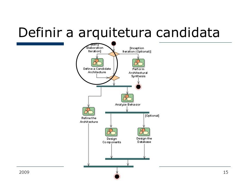 Definir a arquitetura candidata