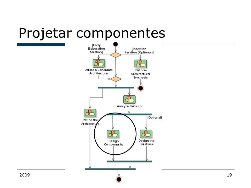 Projetar componentes 2009 MDS - Bacalá
