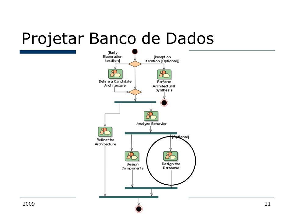 Projetar Banco de Dados