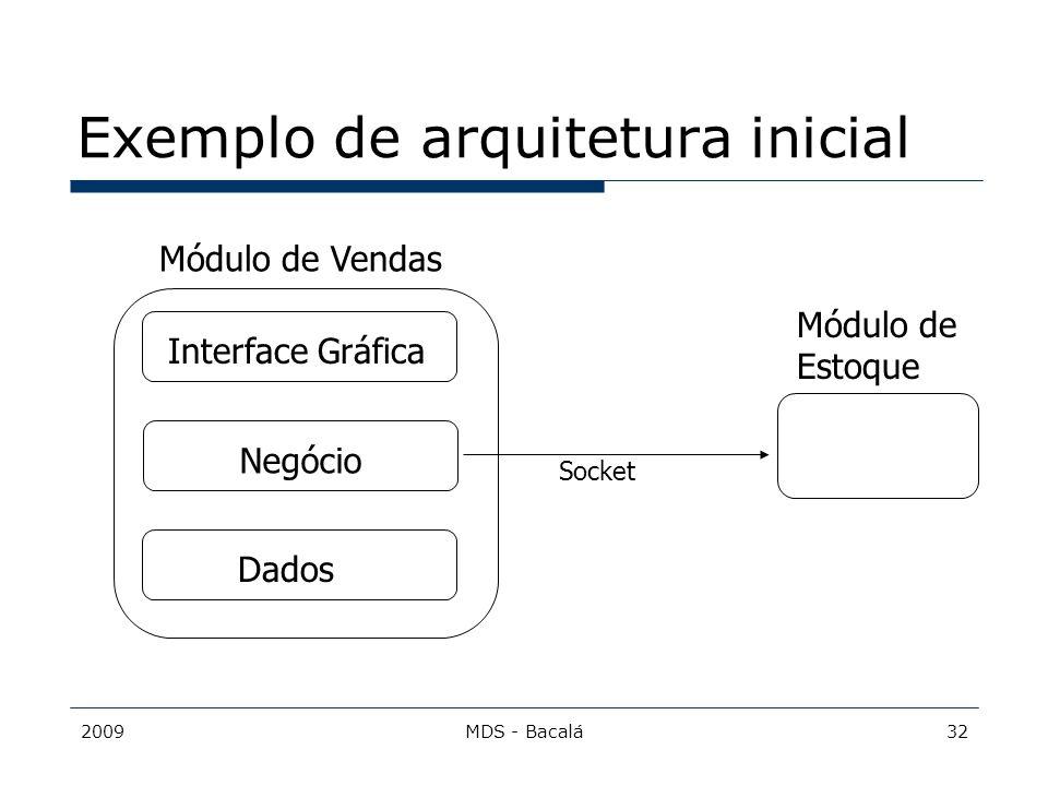 Exemplo de arquitetura inicial